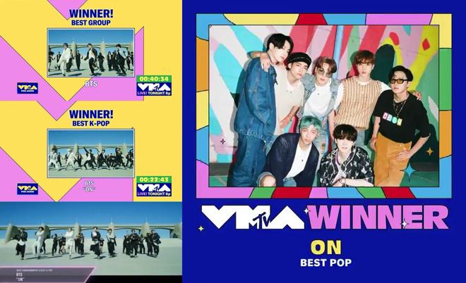 MTV VMA BTS